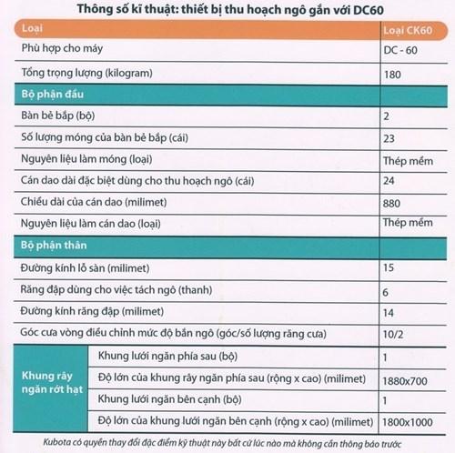 may thu hoach ngo kubota dc 60 hinh 0